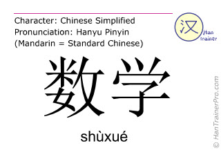 Chinese characters  ( shuxue / shùxué ) with pronunciation (English translation: mathematics )