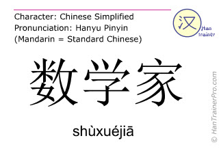 Chinese characters  ( shuxuejia / shùxuéjiā ) with pronunciation (English translation: mathematician )