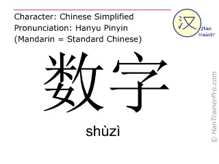 Chinese characters  ( shuzi / shùzì ) with pronunciation (English translation: number )