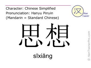 汉字  ( sixiang / sīxiăng ) 包括发音 (英文翻译: idea )
