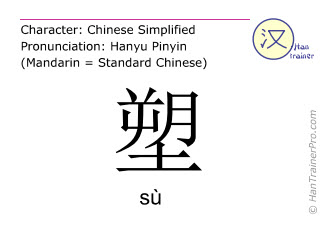 Chinese characters  ( su / sù ) with pronunciation (English translation: to model )