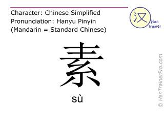 Caracteres chinos  ( su / sù ) con pronunciación (traducción española: vegetariano )