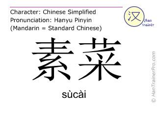 汉字  ( sucai / sùcài ) 包括发音 (英文翻译: vegetable dishes )