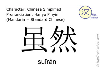 Chinese characters  ( suiran / suīrán ) with pronunciation (English translation: though )