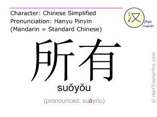 Chinesische Schriftzeichen  ( suoyou / suŏyŏu ) mit Aussprache (Deutsche Bedeutung: sämtlich )