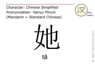 Chinesische Schriftzeichen  ( ta / tā ) mit Aussprache (Deutsche Bedeutung: sie )
