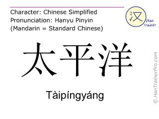 汉字  ( Taipingyang / Tàipíngyáng ) 包括发音 (英文翻译: The Pacific )