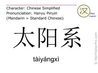 Chinesische Schriftzeichen  ( taiyangxi / tàiyángxì ) mit Aussprache (Deutsche Bedeutung: Sonnensystem )