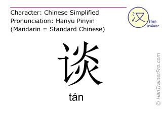 汉字  ( tan / tán ) 包括发音 (英文翻译: to talk )