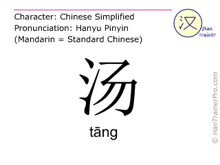 Chinese characters  ( tang / tāng ) with pronunciation (English translation: soup )
