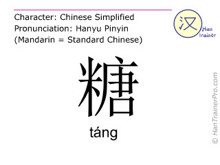Chinese characters  ( tang / táng ) with pronunciation (English translation: sugar )