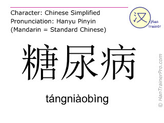 Chinese characters  ( tangniaobing / tángniàobìng ) with pronunciation (English translation: diabetes )