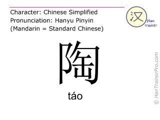 Chinesische Schriftzeichen  ( tao / táo ) mit Aussprache (Deutsche Bedeutung: töpfern )