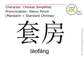 Chinese characters  ( taofang / tàofáng ) with pronunciation (English translation: suite )