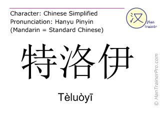Caractère chinois  ( Teluoyi / Tèluòyī ) avec prononciation (traduction française: Troy )