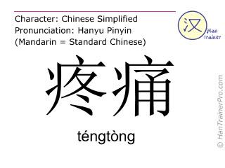 汉字  ( tengtong / téngtòng ) 包括发音 (英文翻译: pain )