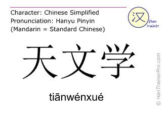 Caracteres chinos  ( tianwenxue / tiānwénxué ) con pronunciación (traducción española: astronomía )
