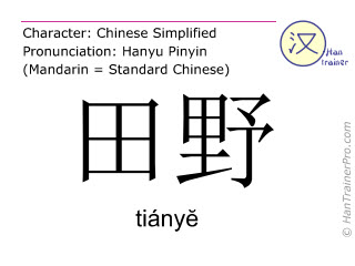 Chinese characters  ( tianye / tiányĕ ) with pronunciation (English translation: field )