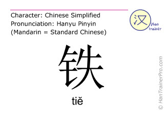 Chinese characters  ( tie / tiĕ ) with pronunciation (English translation: iron )