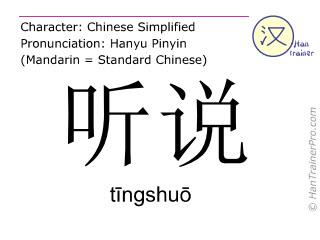 Caractère chinois  ( tingshuo / tīngshuō ) avec prononciation (traduction française: on dit que )