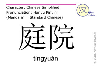 Chinese characters  ( tingyuan / tíngyuàn ) with pronunciation (English translation: courtyard )