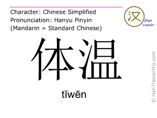 Chinese characters  ( tiwen / tĭwēn ) with pronunciation (English translation: temperature )