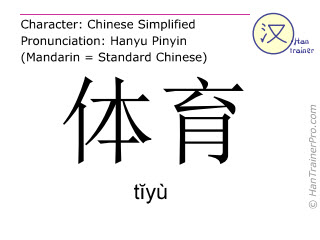 Chinese characters  ( tiyu / t&#301yù ) with pronunciation (English translation: physical education )