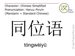 Chinesische Schriftzeichen  ( tongweiyu / tóngwèiyŭ ) mit Aussprache (Deutsche Bedeutung: Beifügung )