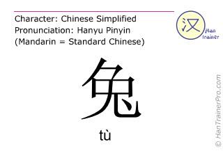 Chinese characters  ( tu / tù ) with pronunciation (English translation: rabbit )