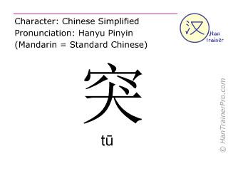 汉字  ( tu / tū ) 包括发音 (英文翻译: <m>suddenly</m> )