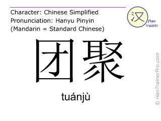 Chinesische Schriftzeichen  ( tuanju / tuánjù ) mit Aussprache (Deutsche Bedeutung: (sich) wiedervereinigen )
