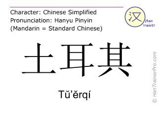 Caractère chinois  ( Tu'erqi / Tŭ'ĕrqí ) avec prononciation (traduction française: Turquie )