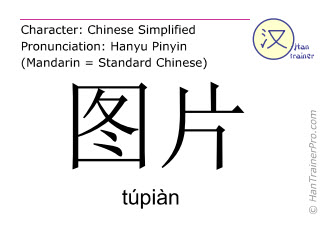 Chinese characters  ( tupian / túpiàn ) with pronunciation (English translation: picture )