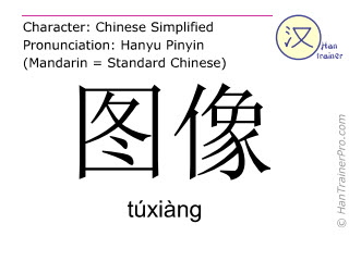 Chinese characters  ( tuxiang / túxiàng ) with pronunciation (English translation: picture )