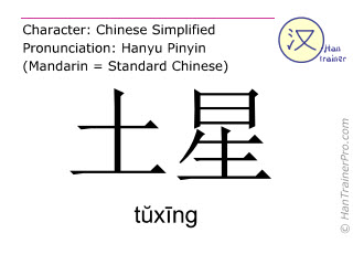 Chinese characters  ( tuxing / tŭxīng ) with pronunciation (English translation: Saturn (planet) )