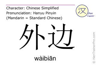 Chinesische Schriftzeichen  ( waibian / wàibiān ) mit Aussprache (Deutsche Bedeutung: außen )