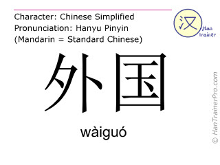 Caractère chinois  ( waiguo / wàiguó ) avec prononciation (traduction française: pays étranger )