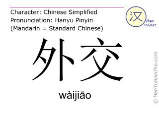 Chinesische Schriftzeichen  ( waijiao / wàijiāo ) mit Aussprache (Deutsche Bedeutung: Diplomatie )
