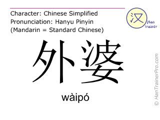 Caracteres chinos  ( waipo / wàipó ) con pronunciación (traducción española: abuela )