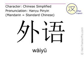 Chinesische Schriftzeichen  ( waiyu / wàiyŭ ) mit Aussprache (Deutsche Bedeutung: Fremdsprache )