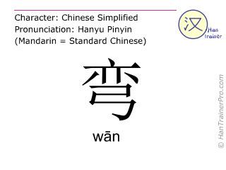 Chinesische Schriftzeichen  ( wan / wān ) mit Aussprache (Deutsche Bedeutung: Kurve )