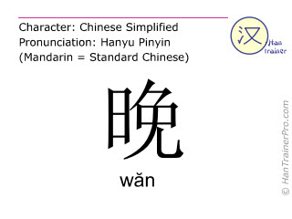 Chinese characters  ( wan / wăn ) with pronunciation (English translation: evening )