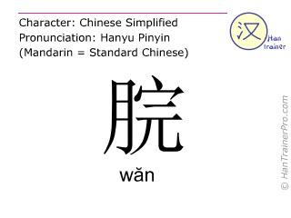 Chinesische Schriftzeichen  ( wan / wăn ) mit Aussprache (Deutsche Bedeutung: Magenhohlraum )