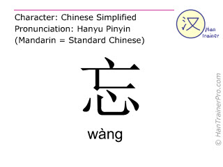 Chinese characters  ( wang / wàng ) with pronunciation (English translation: to forget )