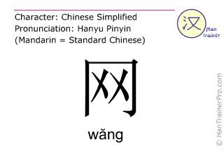 Caractère chinois  ( wang / wăng ) avec prononciation (traduction française: net )