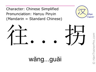 Chinese characters  ( wang...guai / wăng...guăi ) with pronunciation (English translation: to turn to )