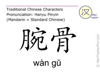Chinesische Schriftzeichen  ( wan gu / wàn gŭ ) mit Aussprache (Deutsche Bedeutung: Dünndarm 4 )