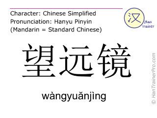 Chinesische Schriftzeichen  ( wangyuanjing / wàngyuănjìng ) mit Aussprache (Deutsche Bedeutung: Fernrohr )