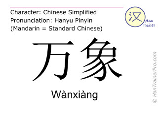 Chinese characters  ( Wanxiang / Wànxiàng ) with pronunciation (English translation: Vientiane )