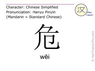 汉字  ( wei / wēi ) 包括发音 (英文翻译: danger )